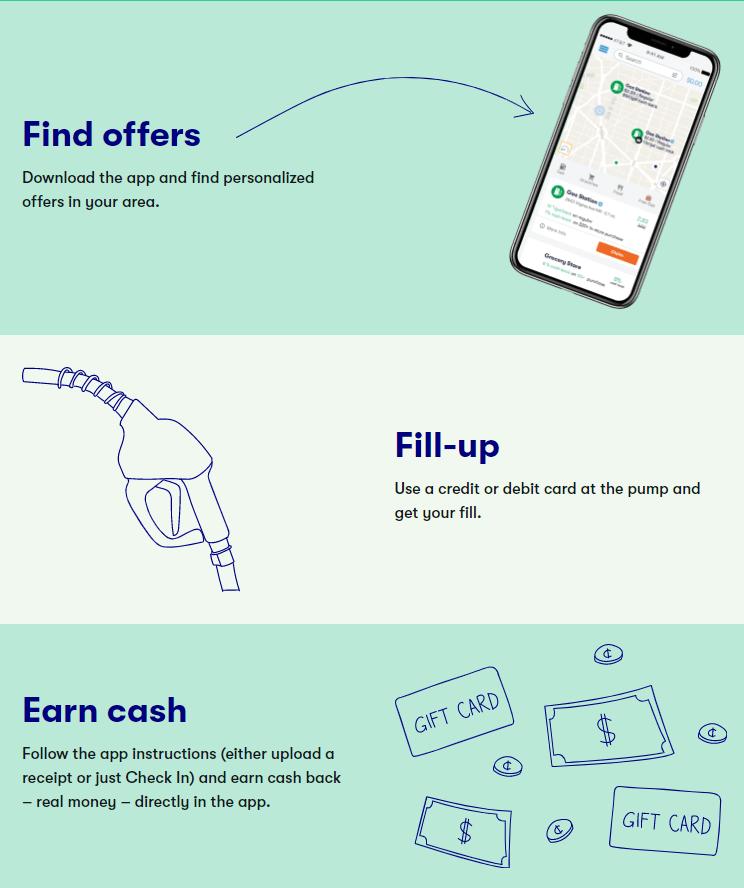 Getupside - steps to earn cash back
